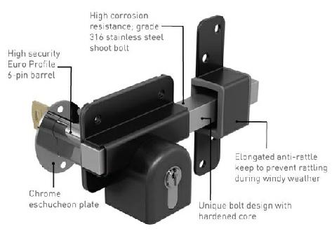 Gate Locks - Locks for Wooden Gates